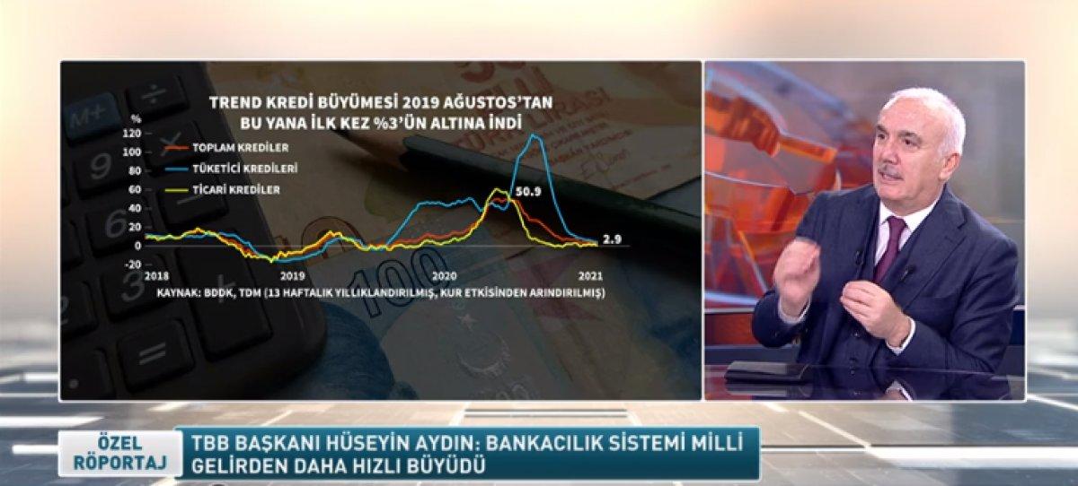 TBB: Bankacılık sektörünün sermaye artırımına ihtiyacı yok #1