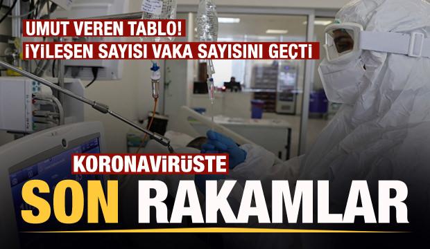 Son dakika: 22 Nisan koronavirüs tablosu! Vaka, Hasta, ölü sayısı ve son durum açıklandı